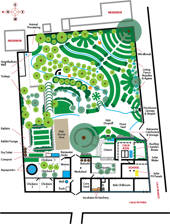 Permaculture – Swirlspace Eco Creative Design Marin – San ...
